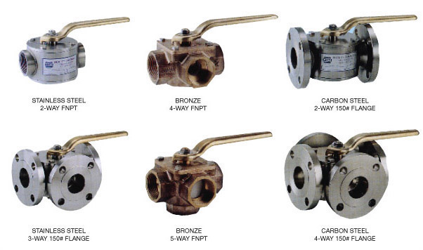 Industrial Valve Accessories - Sullivan Supply Company Erie, PA